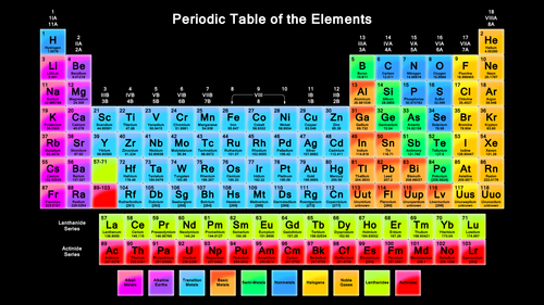 PeriodicTableBlack